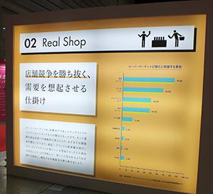 消費行動を分析しソリューションを提案する菓子卸(山星屋展示会)