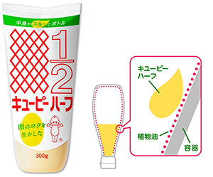 使いやすさ・食品ロス低減を図る「スルッとボトル」。「キユーピーハーフ」300gを対象に数量限定で採用する