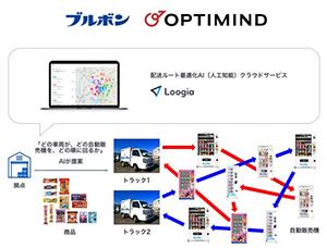 多用途自販機「プチモール」の配送ルート最適化イメージ